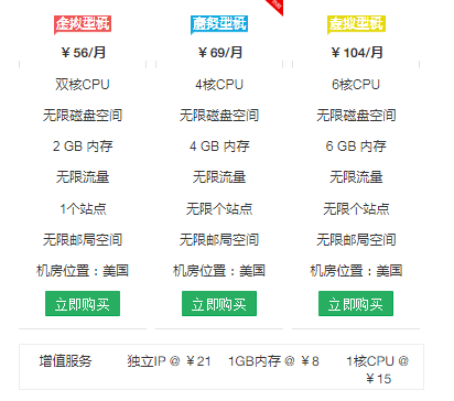 Resellerclub云虚拟主机产品介绍